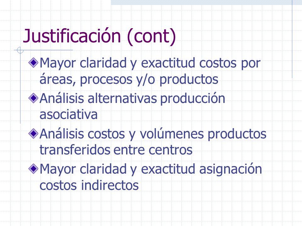 Justificación (cont) Mayor claridad y exactitud costos por áreas, procesos y/o productos. Análisis alternativas producción asociativa.