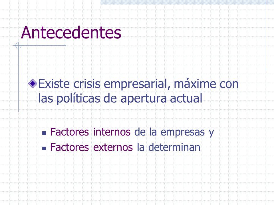 Antecedentes Existe crisis empresarial, máxime con las políticas de apertura actual. Factores internos de la empresas y.
