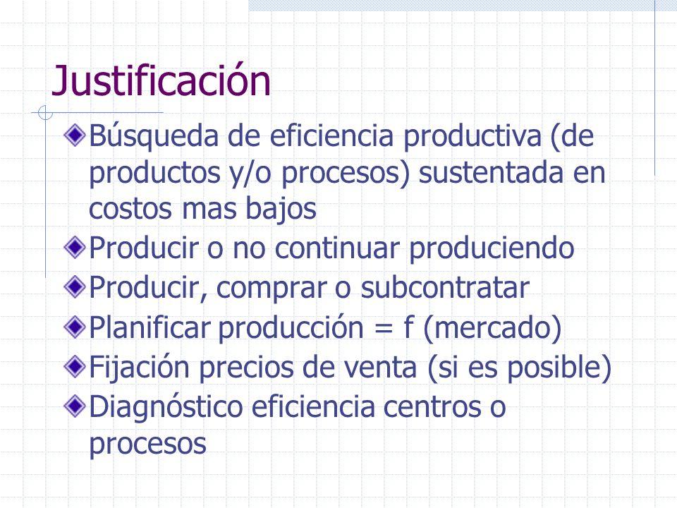 Justificación Búsqueda de eficiencia productiva (de productos y/o procesos) sustentada en costos mas bajos.