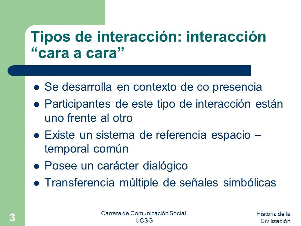 Tipos de interacción: interacción cara a cara