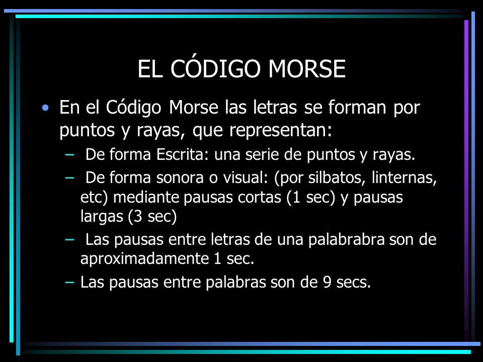 EL CÓDIGO MORSE En el Código Morse las letras se forman por puntos y rayas, que representan: De forma Escrita: una serie de puntos y rayas.