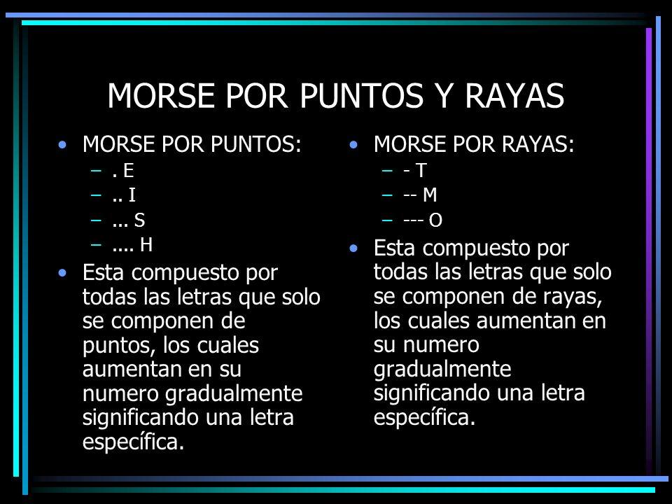MORSE POR PUNTOS Y RAYAS