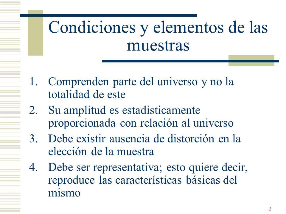 Condiciones y elementos de las muestras