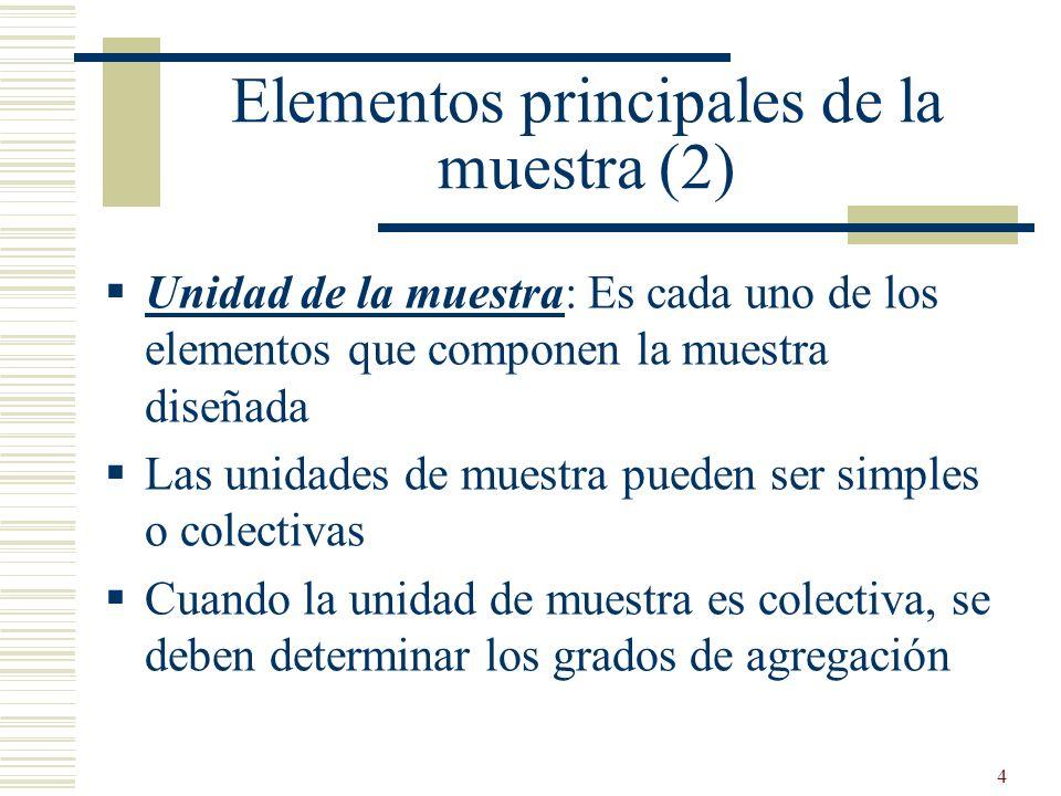 Elementos principales de la muestra (2)