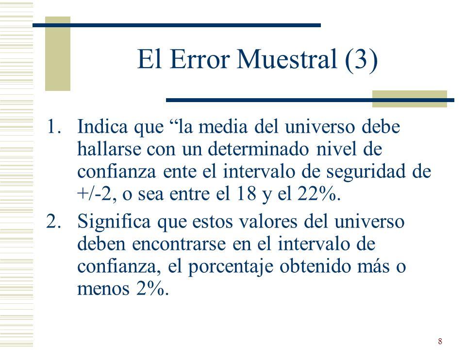 El Error Muestral (3)