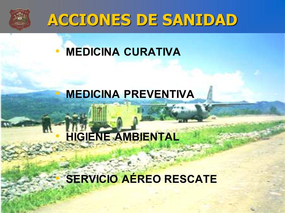 ACCIONES DE SANIDAD MEDICINA CURATIVA MEDICINA PREVENTIVA