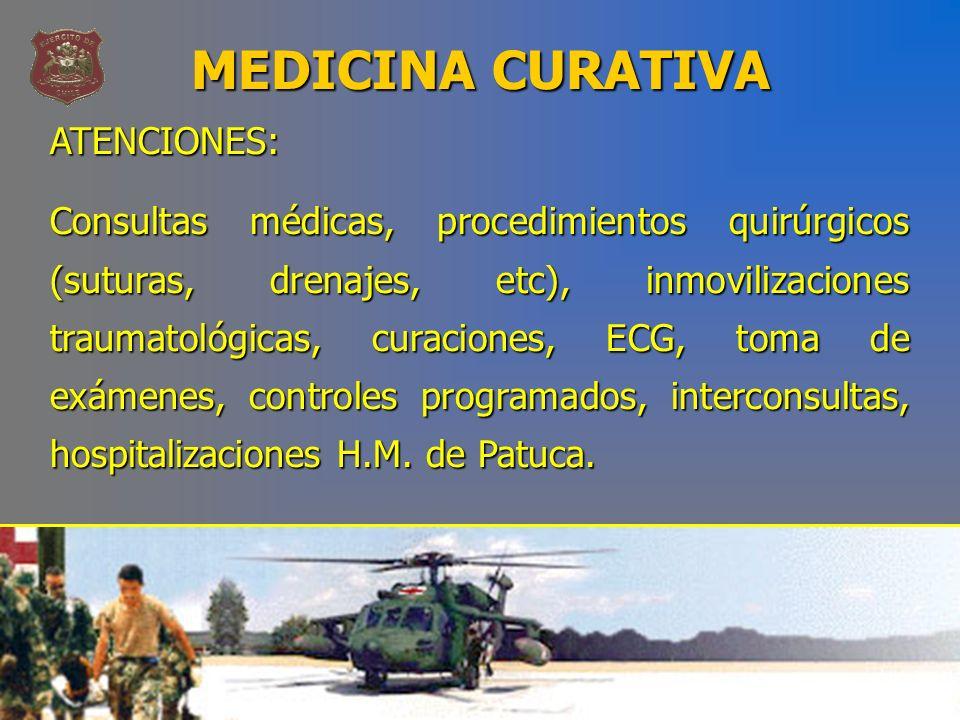 MEDICINA CURATIVA ATENCIONES:
