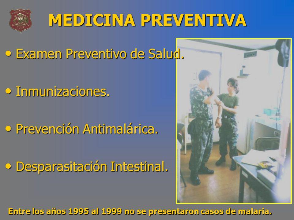MEDICINA PREVENTIVA Examen Preventivo de Salud. Inmunizaciones.