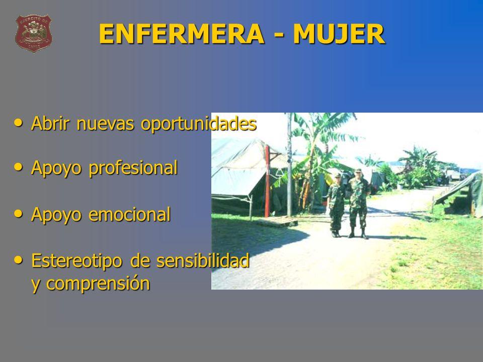 ENFERMERA - MUJER Abrir nuevas oportunidades Apoyo profesional
