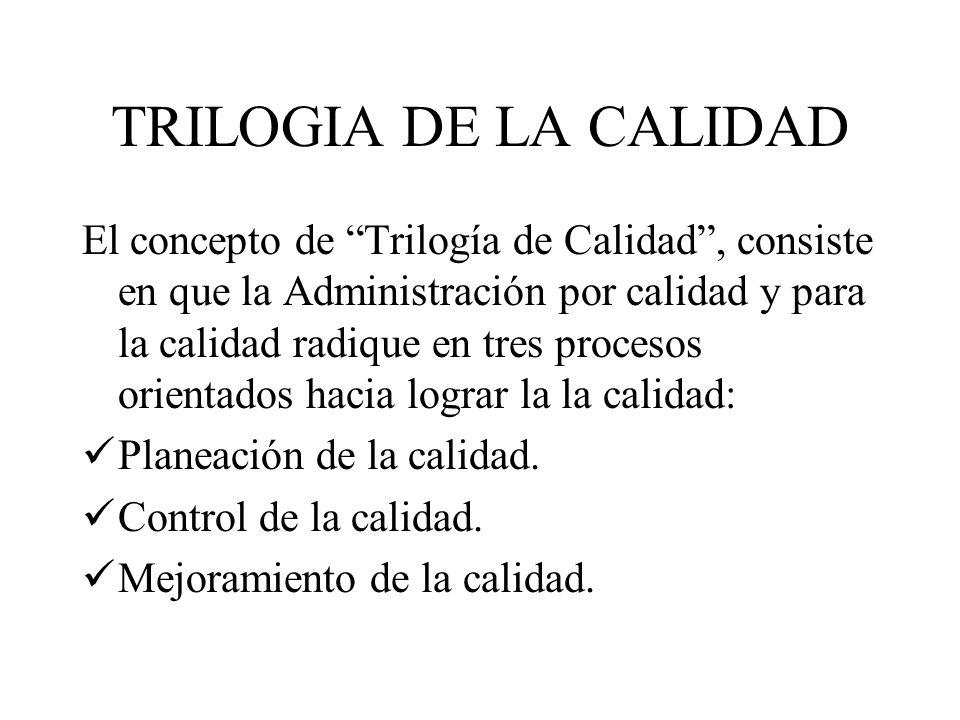 TRILOGIA DE LA CALIDAD