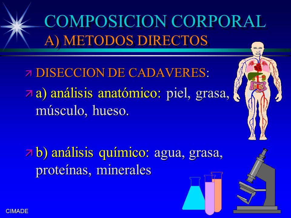 COMPOSICION CORPORAL A) METODOS DIRECTOS