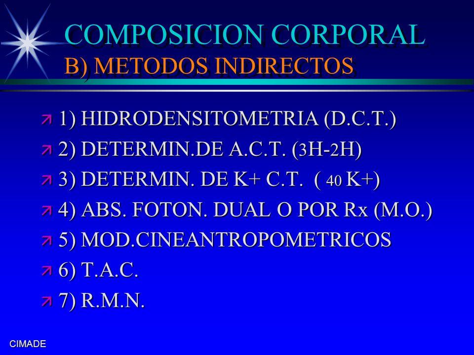 COMPOSICION CORPORAL B) METODOS INDIRECTOS