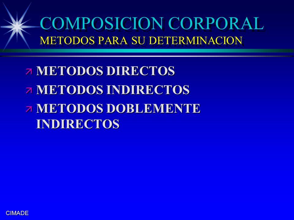 COMPOSICION CORPORAL METODOS PARA SU DETERMINACION