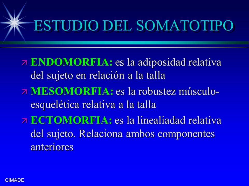 ESTUDIO DEL SOMATOTIPO