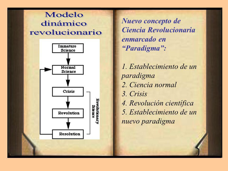 Modelo dinámico revolucionario