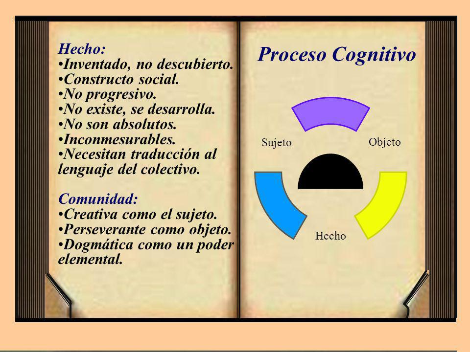 Proceso Cognitivo Hecho: Inventado, no descubierto. Constructo social.