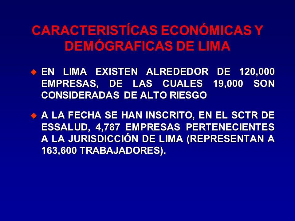 CARACTERISTÍCAS ECONÓMICAS Y DEMÓGRAFICAS DE LIMA