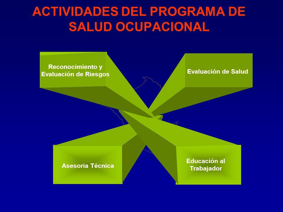 ACTIVIDADES DEL PROGRAMA DE SALUD OCUPACIONAL