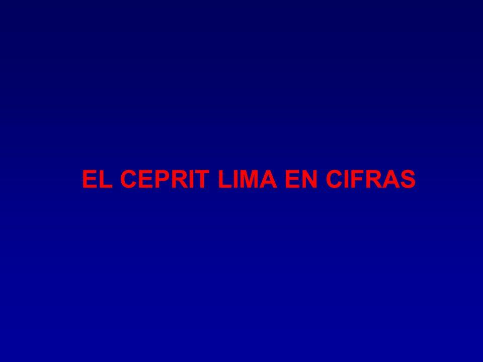 EL CEPRIT LIMA EN CIFRAS