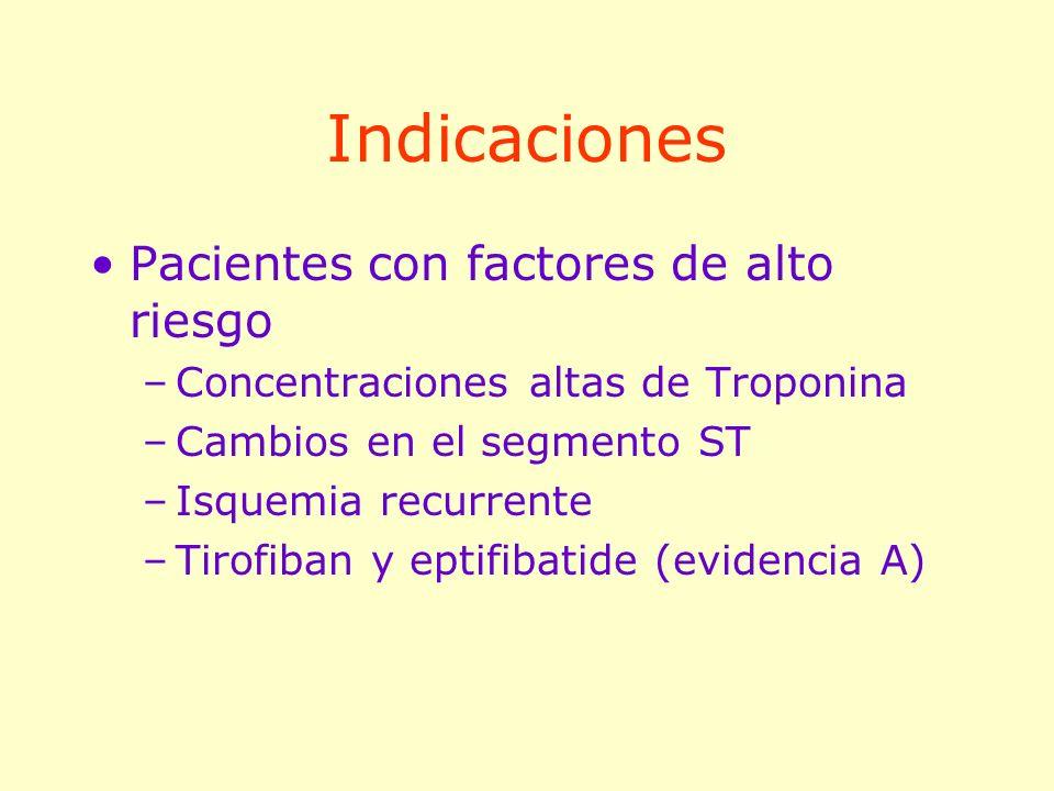 Indicaciones Pacientes con factores de alto riesgo