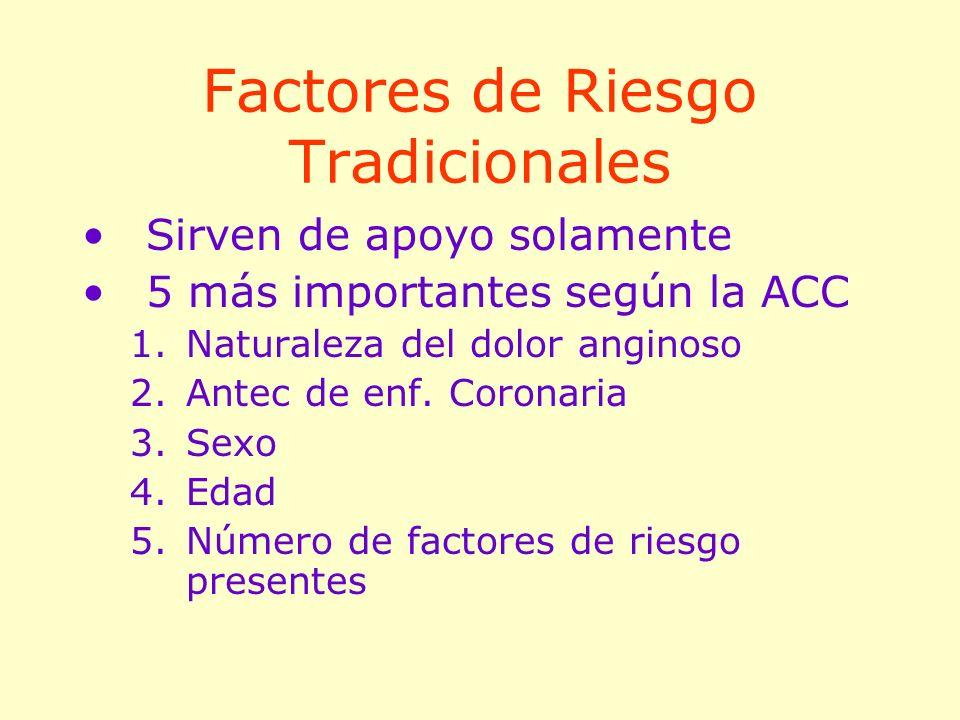 Factores de Riesgo Tradicionales