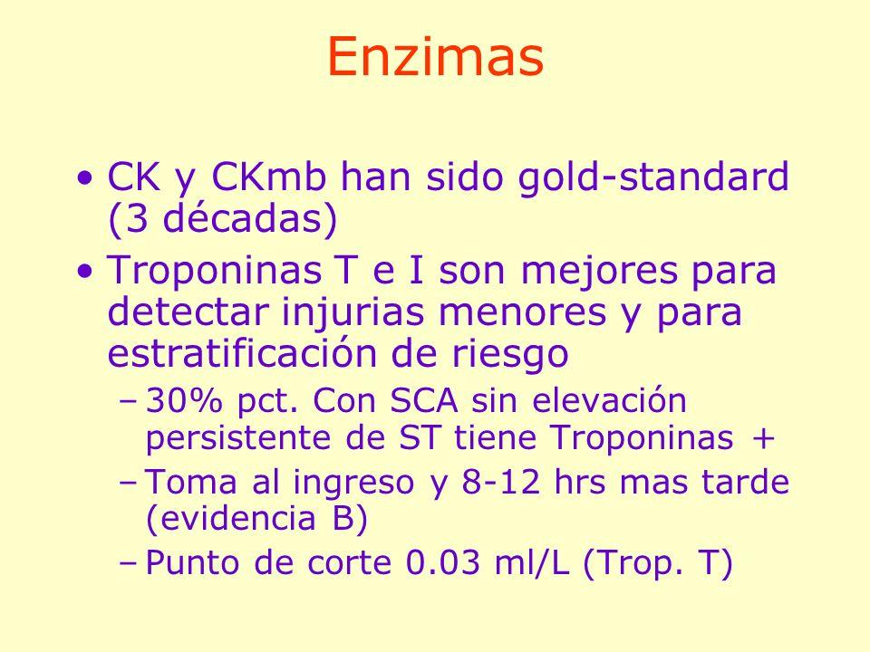Enzimas CK y CKmb han sido gold-standard (3 décadas)