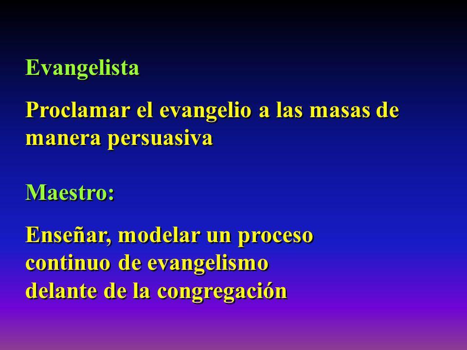 Evangelista Proclamar el evangelio a las masas de manera persuasiva. Maestro: