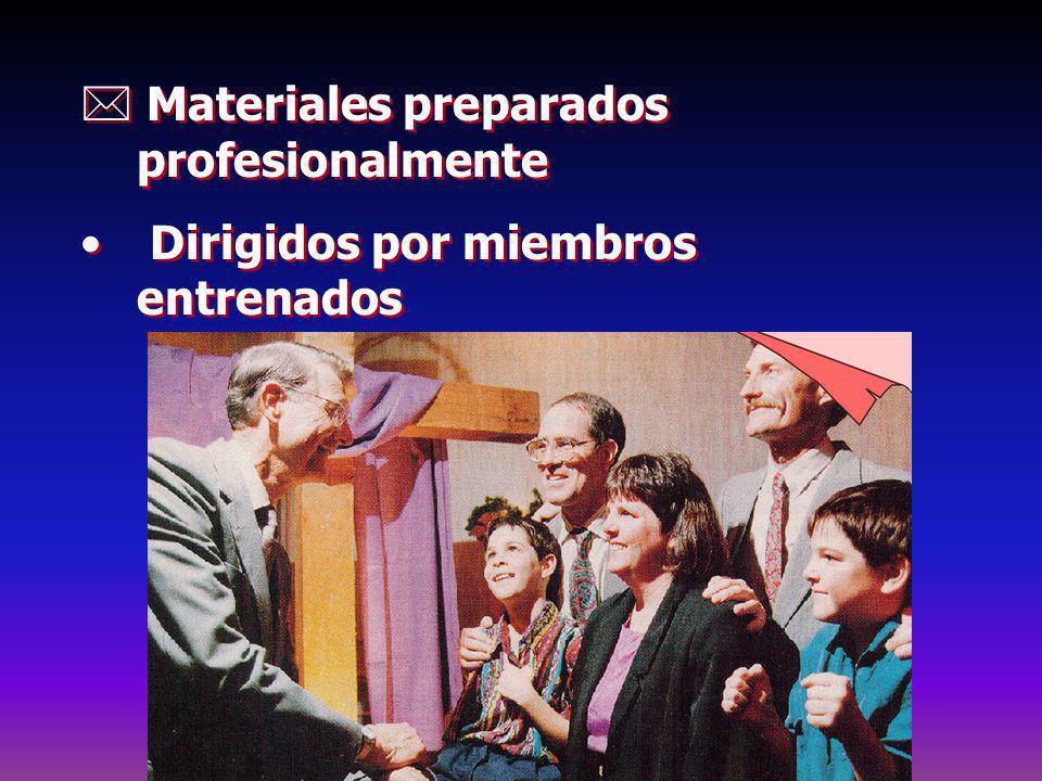  Materiales preparados profesionalmente