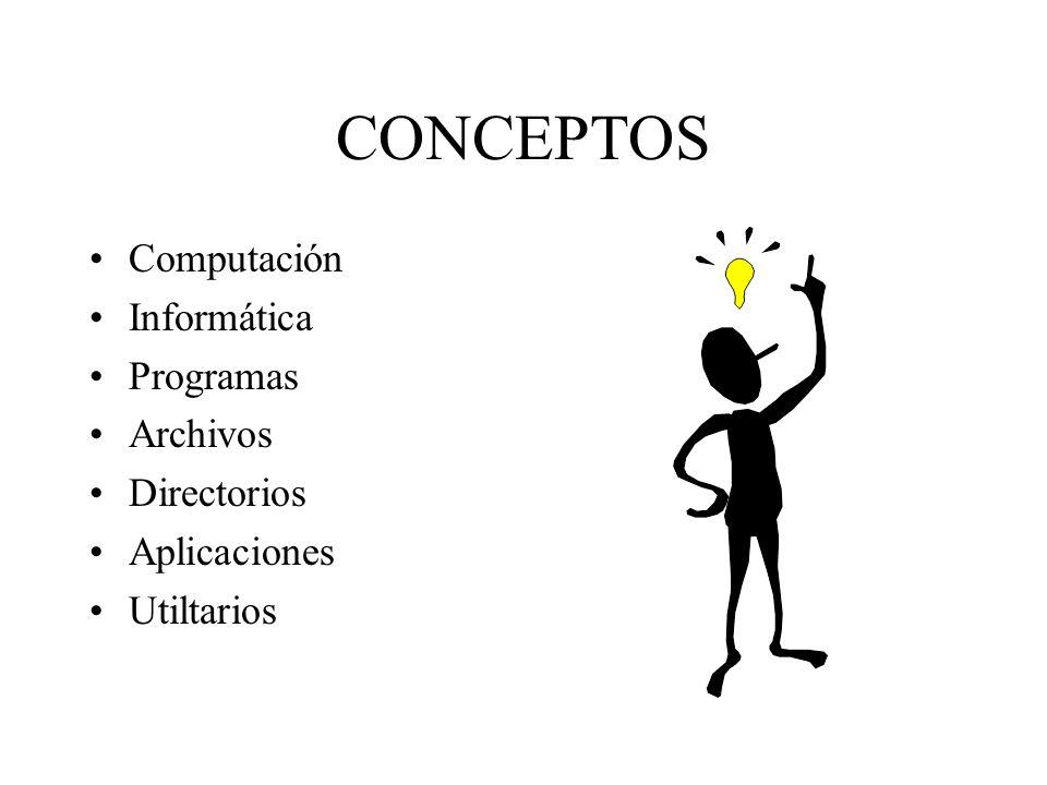 CONCEPTOS Computación Informática Programas Archivos Directorios