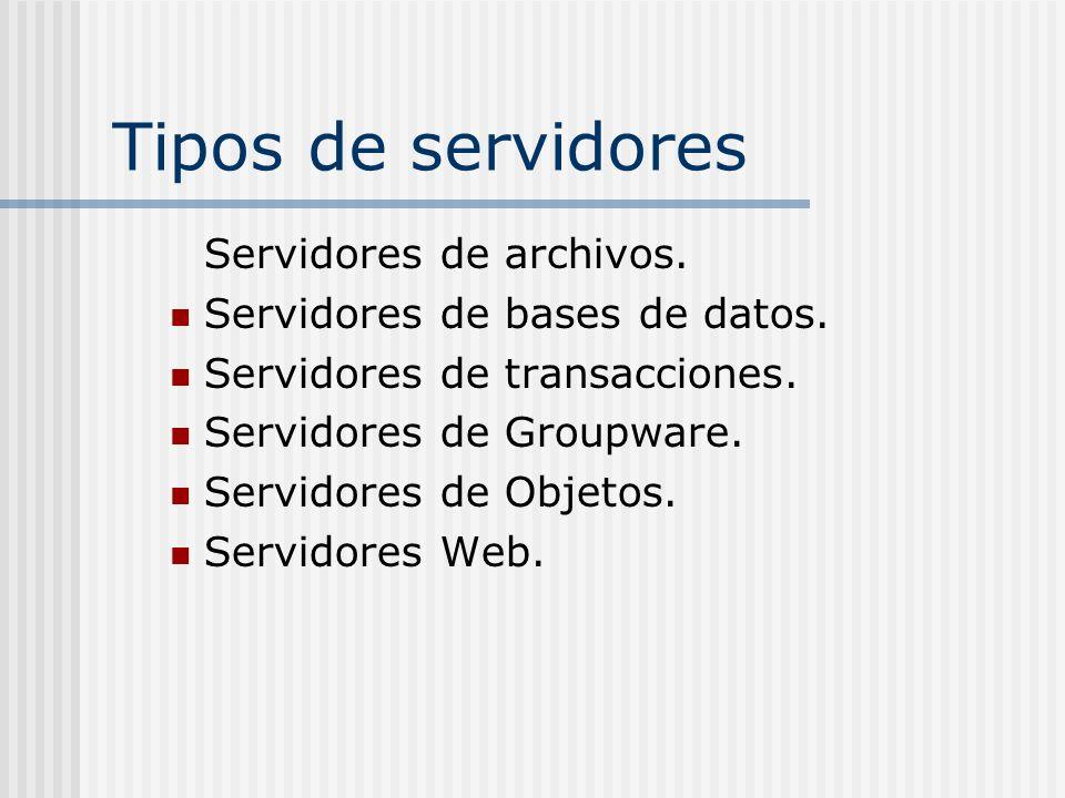 Tipos de servidores Servidores de archivos.