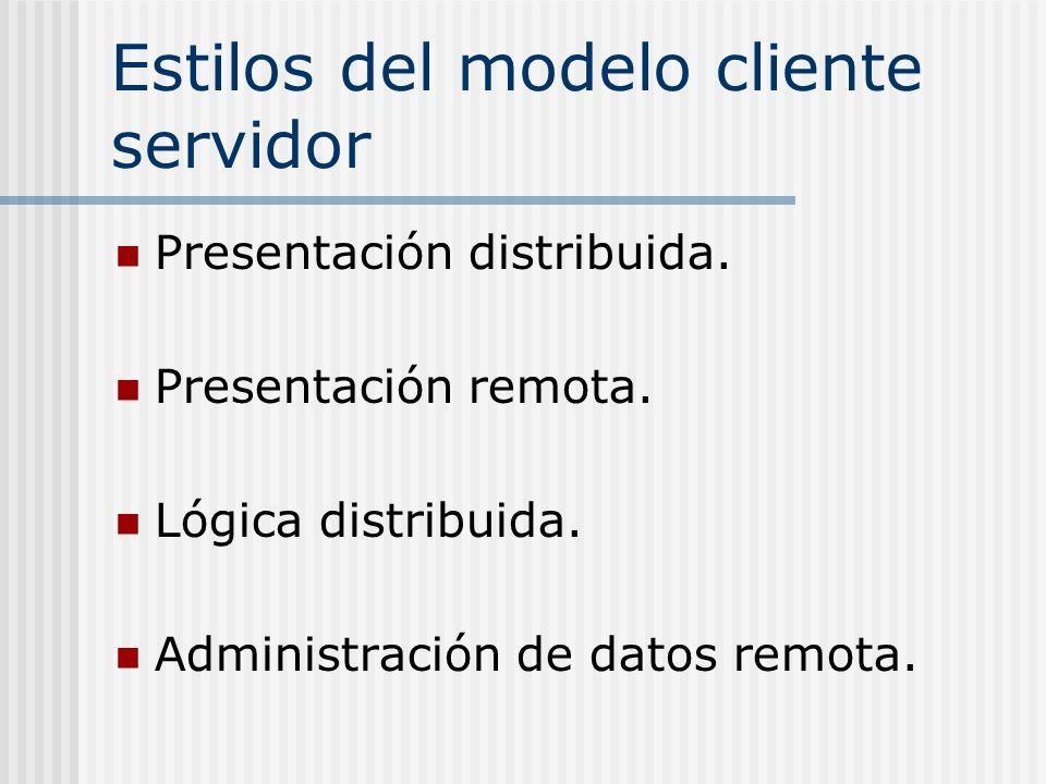 Estilos del modelo cliente servidor