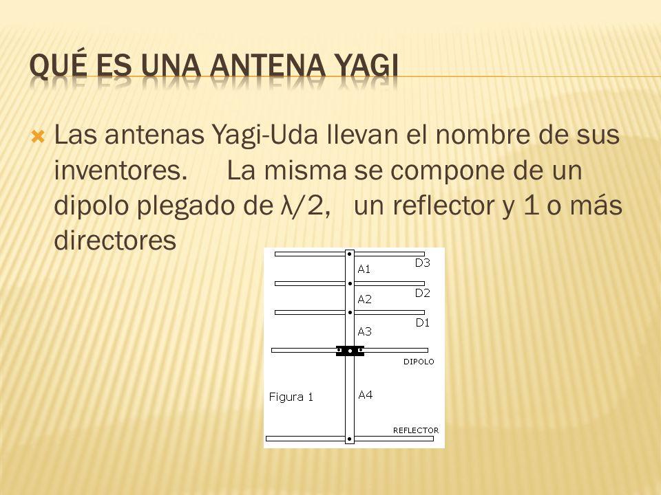 Qué es una Antena yagi