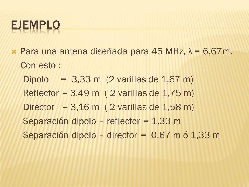Ejemplo Para una antena diseñada para 45 MHz, λ = 6,67m. Con esto :