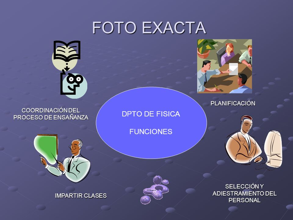 FOTO EXACTA DPTO DE FISICA FUNCIONES PLANIFICACIÓN