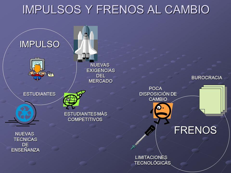 IMPULSOS Y FRENOS AL CAMBIO