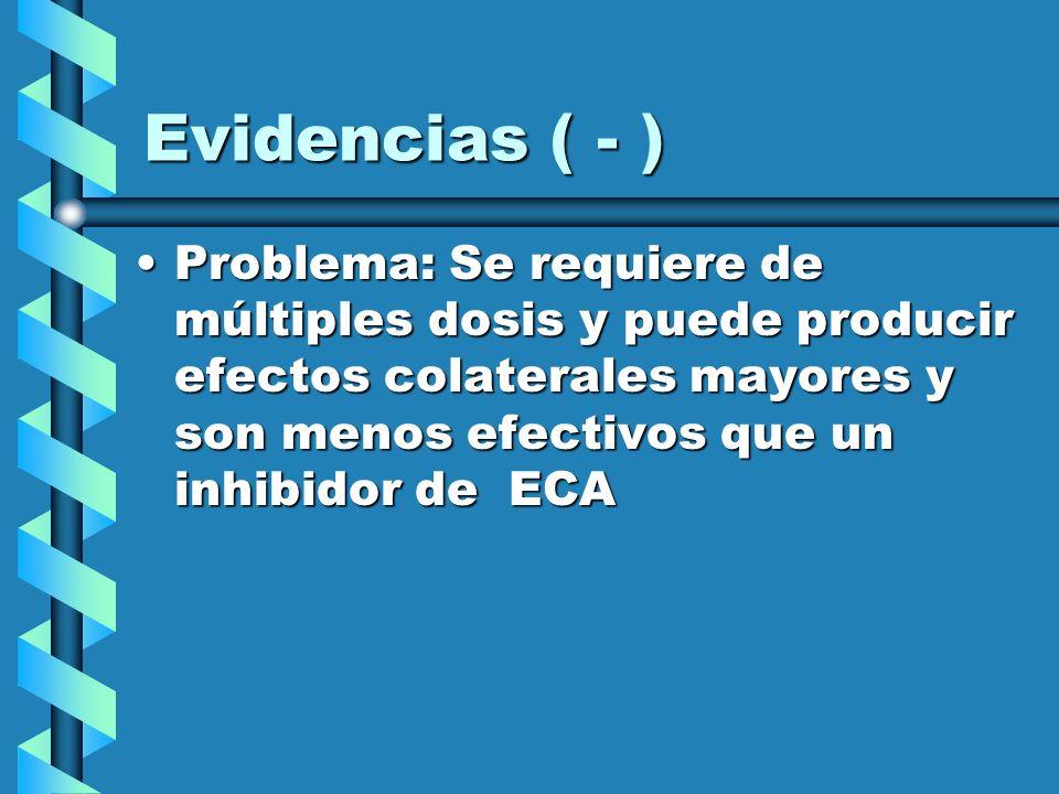 Evidencias ( - ) Problema: Se requiere de múltiples dosis y puede producir efectos colaterales mayores y son menos efectivos que un inhibidor de ECA.