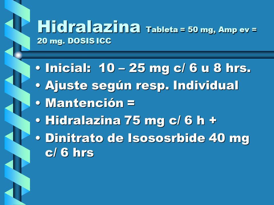Hidralazina Tableta = 50 mg, Amp ev = 20 mg. DOSIS ICC