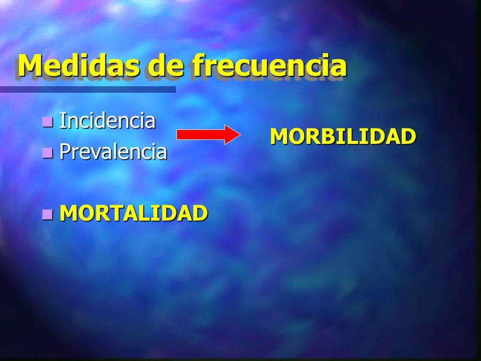 Medidas de frecuencia Incidencia Prevalencia MORTALIDAD MORBILIDAD