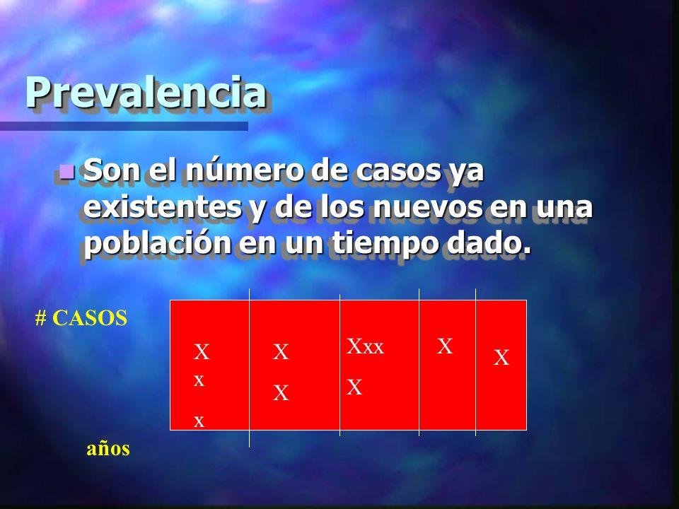 PrevalenciaSon el número de casos ya existentes y de los nuevos en una población en un tiempo dado.