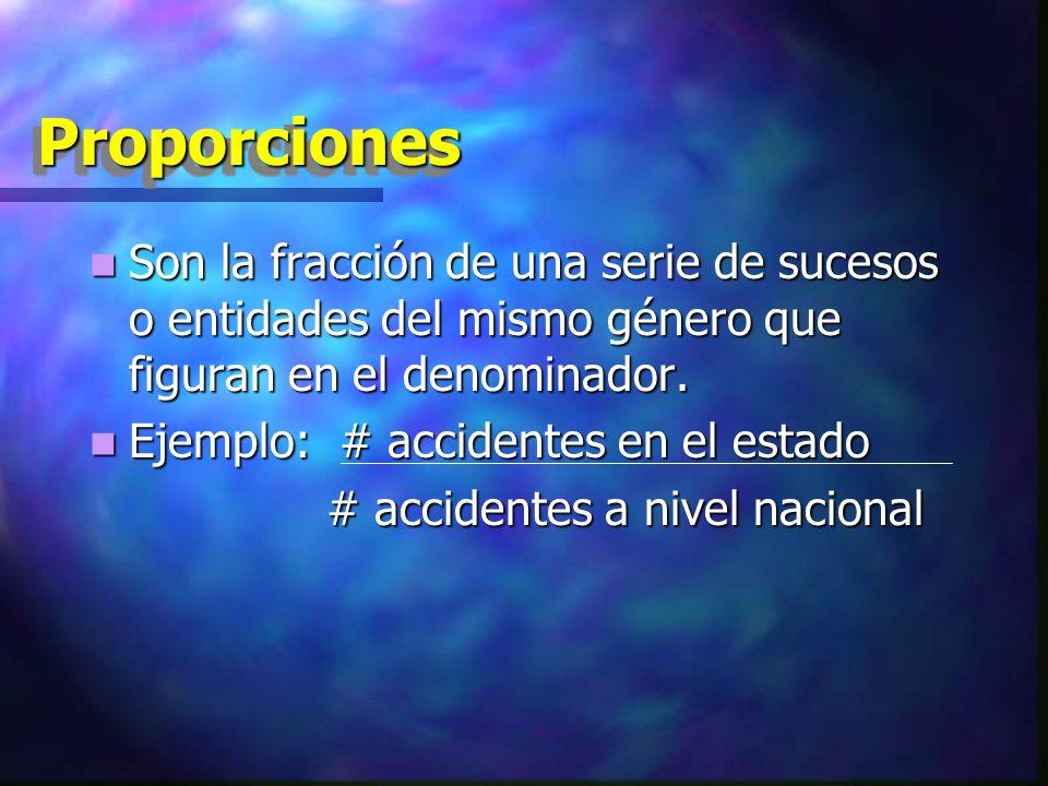 ProporcionesSon la fracción de una serie de sucesos o entidades del mismo género que figuran en el denominador.