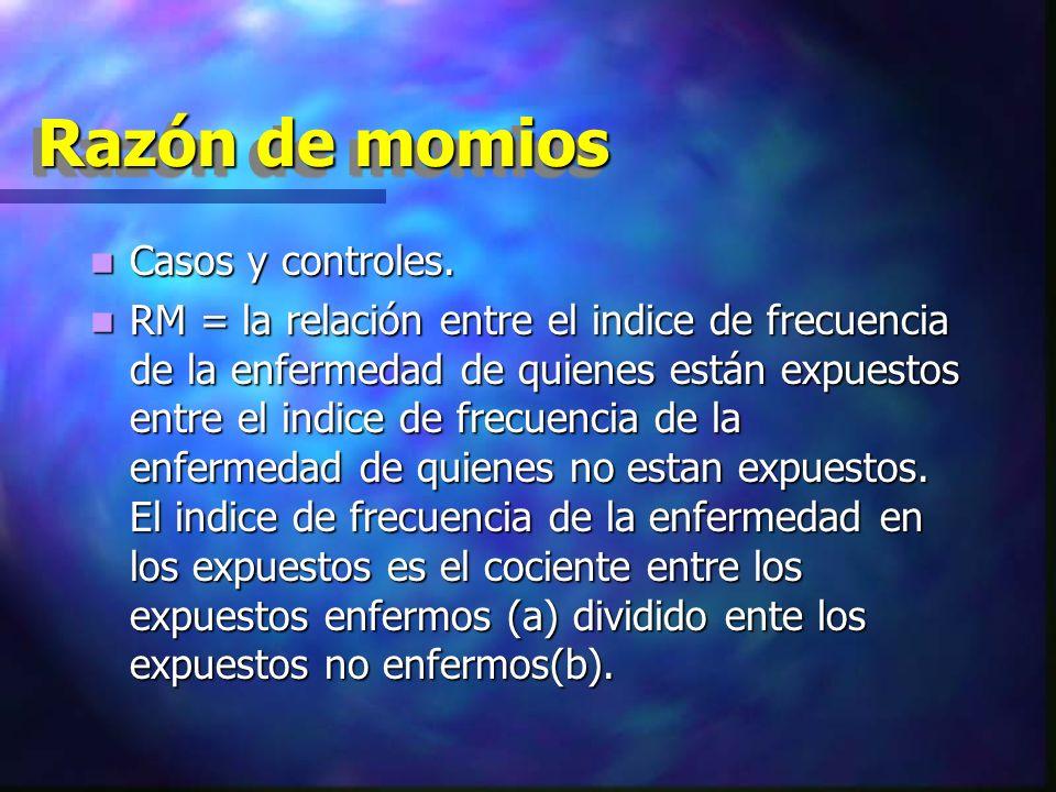 Razón de momios Casos y controles.