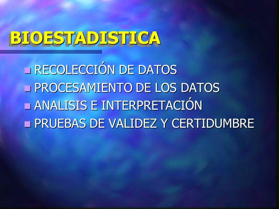 BIOESTADISTICA RECOLECCIÓN DE DATOS PROCESAMIENTO DE LOS DATOS