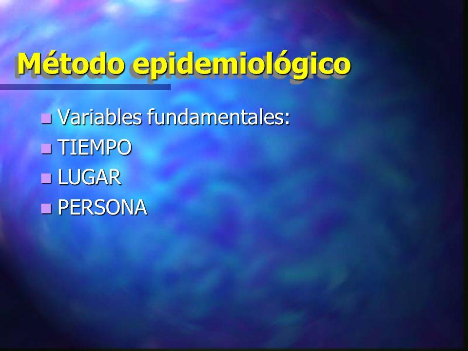 Método epidemiológico