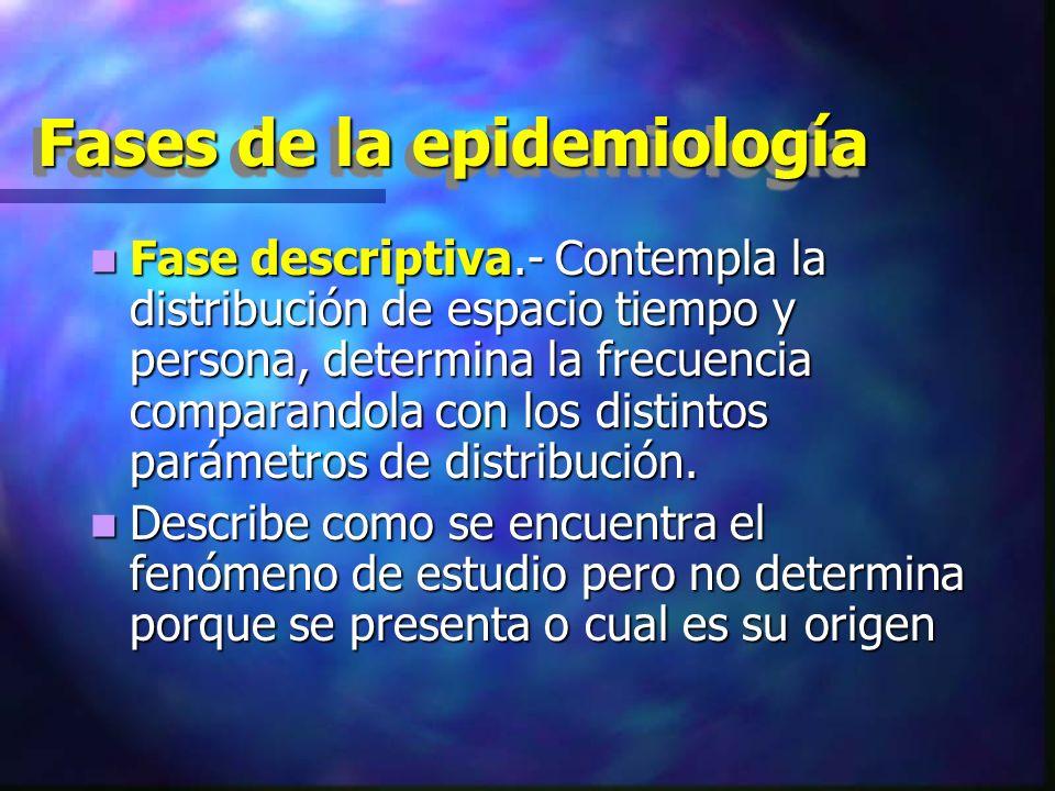 Fases de la epidemiología