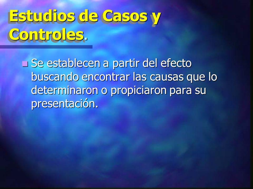Estudios de Casos y Controles.