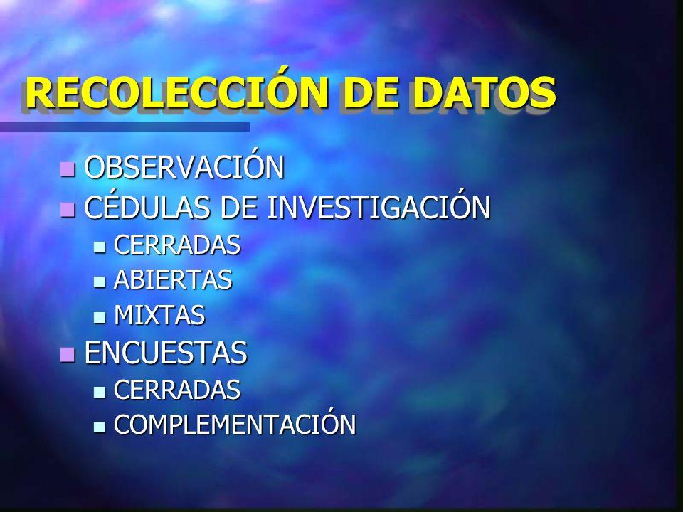 RECOLECCIÓN DE DATOS OBSERVACIÓN CÉDULAS DE INVESTIGACIÓN ENCUESTAS