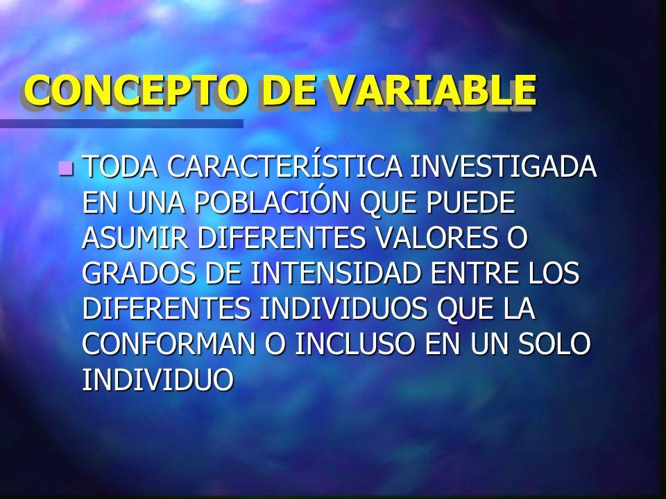 CONCEPTO DE VARIABLE