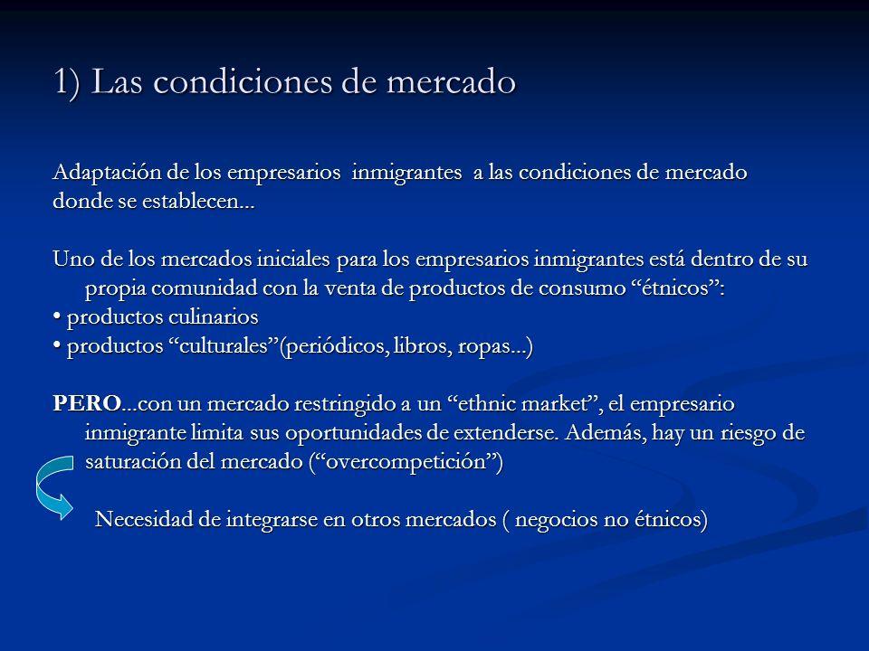 1) Las condiciones de mercado