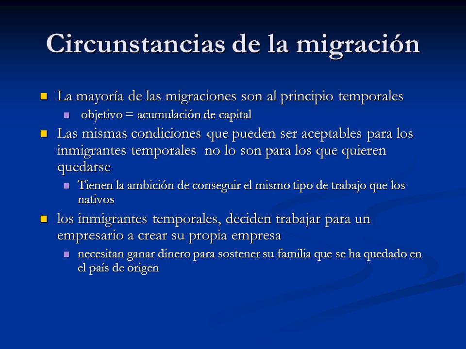 Circunstancias de la migración