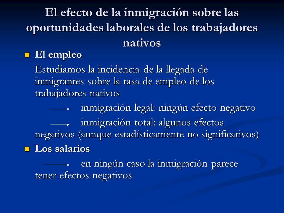El efecto de la inmigración sobre las oportunidades laborales de los trabajadores nativos